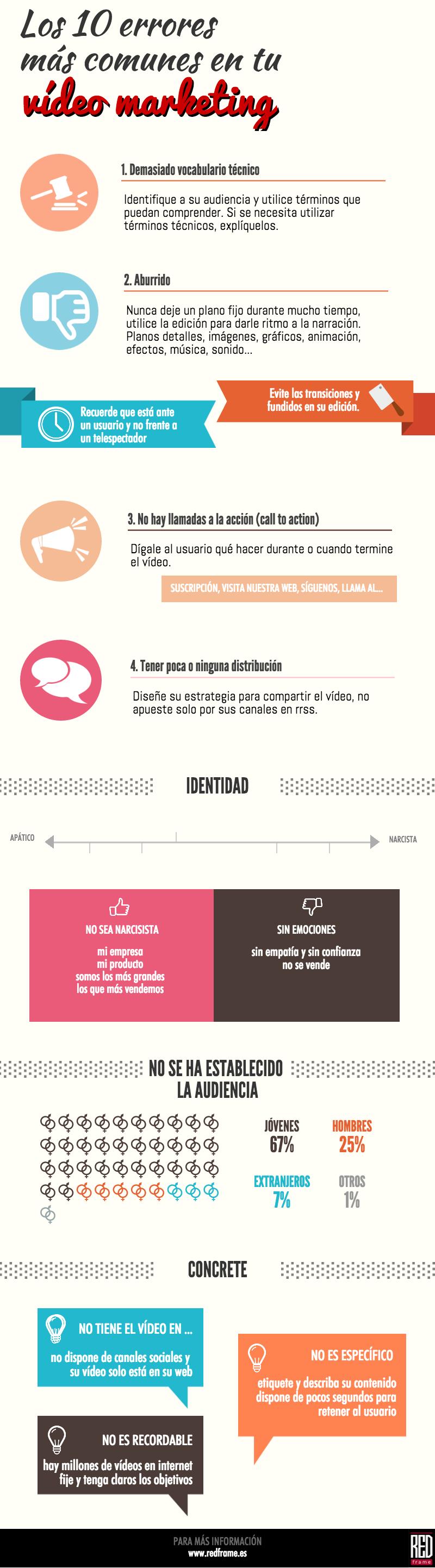 infografia sobre video marketing