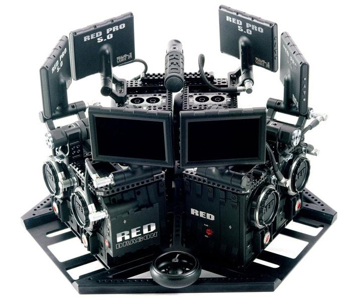 empresa especializada en grabaciones 360