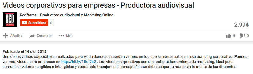 posicionamiento de videos en youtube
